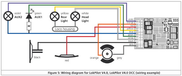 Logic and decoders  2   Application to ESU decoders
