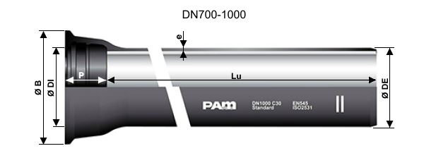 Dimensions of PAM Classic pipes